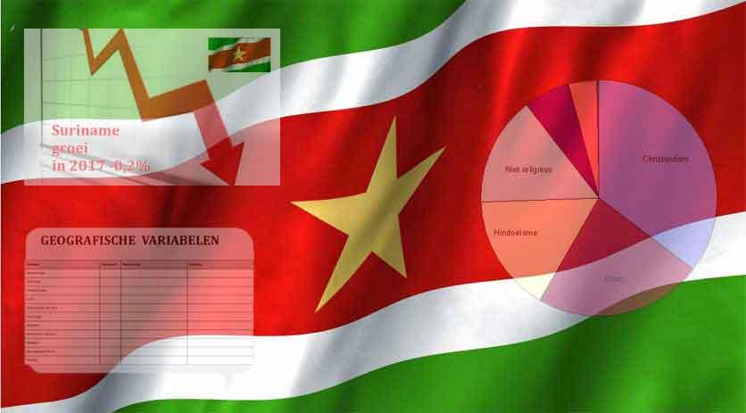 Suriname diverse factoren